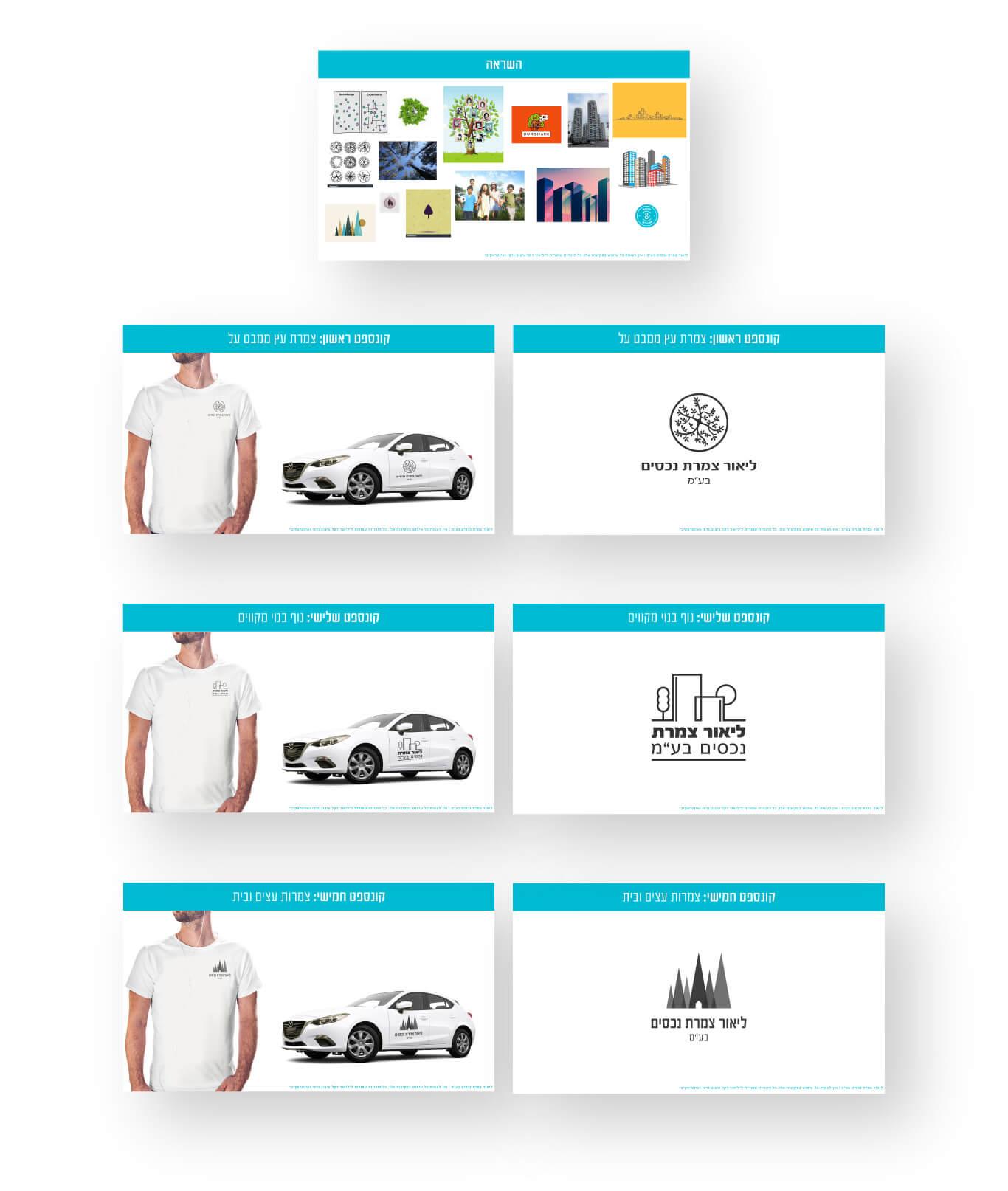 לוח השראה, סקיצות שונות והדמיית הסקיצות על חולצה ורכב - תהליך עבודה נכון לעיצוב לוגו מוצלח